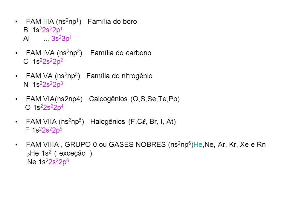 FAM IIIA (ns 2 np 1 ) Família do boro B 1s 2 2s 2 2p 1 Al... 3s 2 3p 1 FAM IVA (ns 2 np 2 ) Família do carbono C 1s 2 2s 2 2p 2 FAM VA (ns 2 np 3 ) Fa