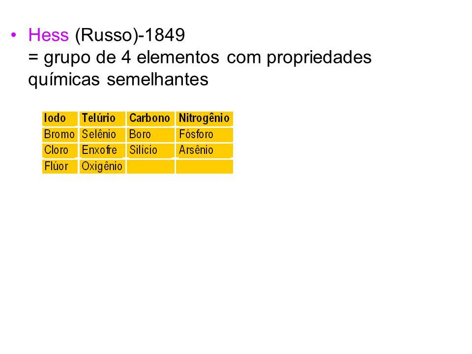 Hess (Russo)-1849 = grupo de 4 elementos com propriedades químicas semelhantes