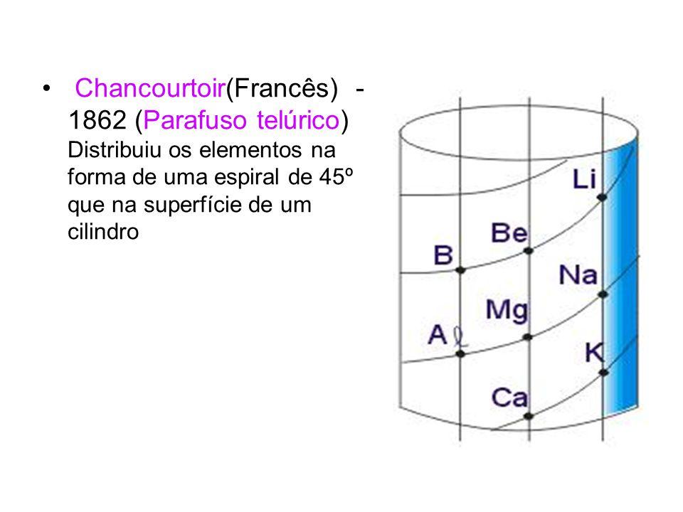 Chancourtoir(Francês) - 1862 (Parafuso telúrico) Distribuiu os elementos na forma de uma espiral de 45º que na superfície de um cilindro