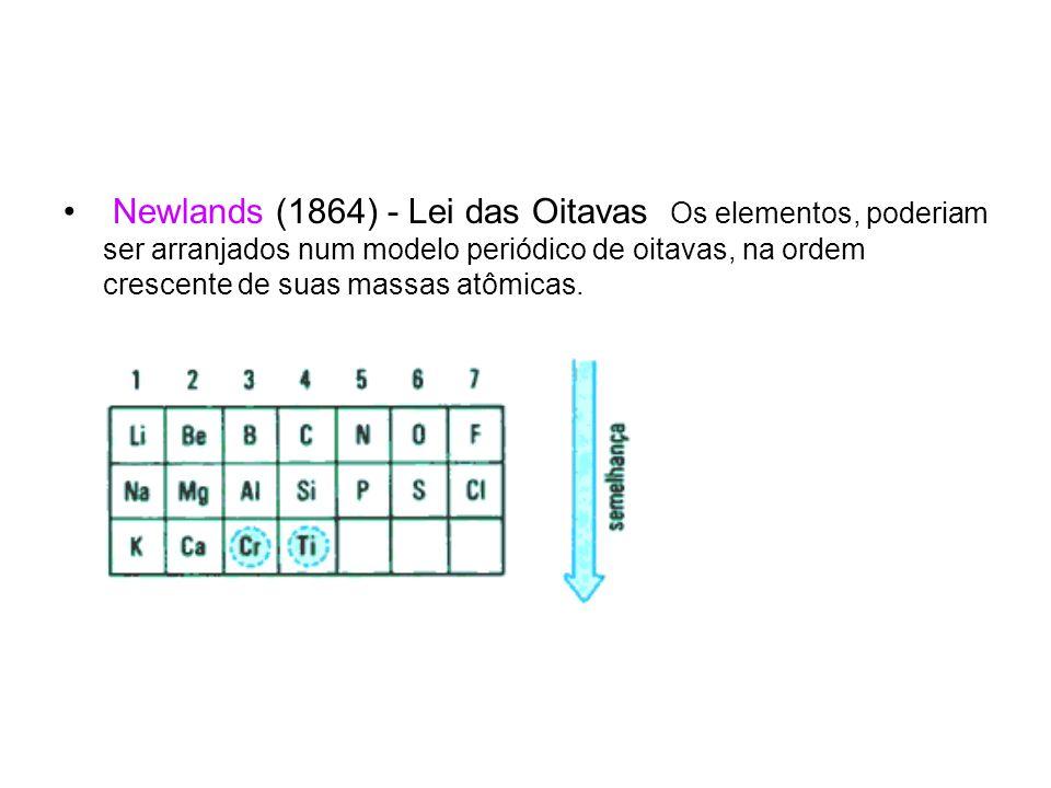 Newlands (1864) - Lei das Oitavas Os elementos, poderiam ser arranjados num modelo periódico de oitavas, na ordem crescente de suas massas atômicas.