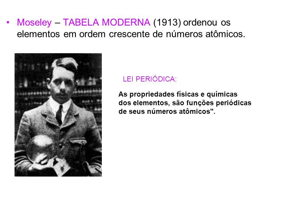 Moseley – TABELA MODERNA (1913) ordenou os elementos em ordem crescente de números atômicos. As propriedades físicas e químicas dos elementos, são fun