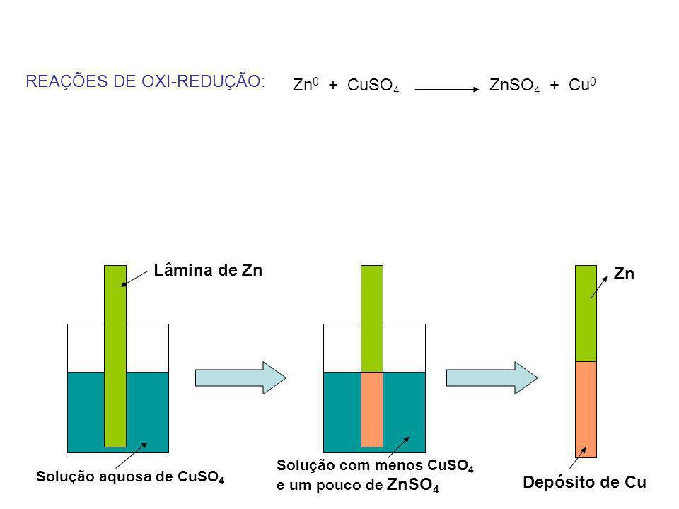 REAÇÕES DE OXI-REDUÇÃO: Zn 0 + CuSO 4 ZnSO 4 + Cu 0 Lâmina de Zn Solução aquosa de CuSO 4 Solução com menos CuSO 4 e um pouco de ZnSO 4 Zn Depósito de