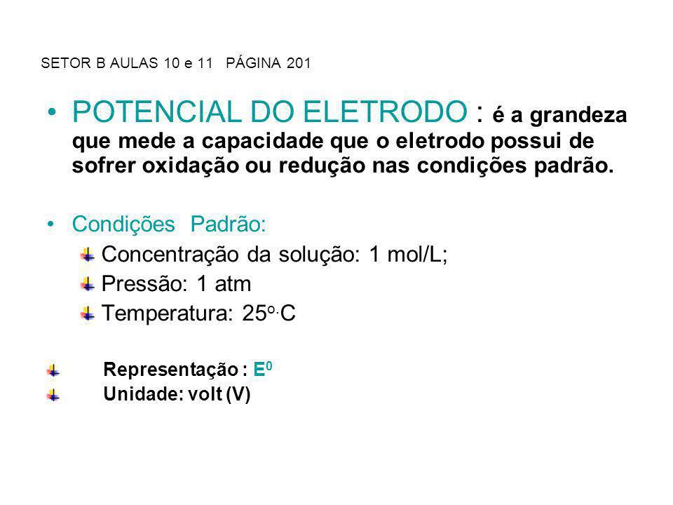 SETOR B AULAS 10 e 11 PÁGINA 201 POTENCIAL DO ELETRODO : é a grandeza que mede a capacidade que o eletrodo possui de sofrer oxidação ou redução nas co