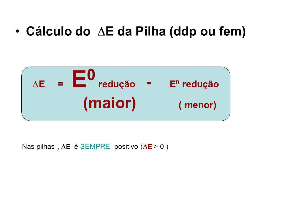 Cálculo do E da Pilha (ddp ou fem) E = E 0 redução - E 0 redução (maior) ( menor) Nas pilhas, E é SEMPRE positivo ( E > 0 )
