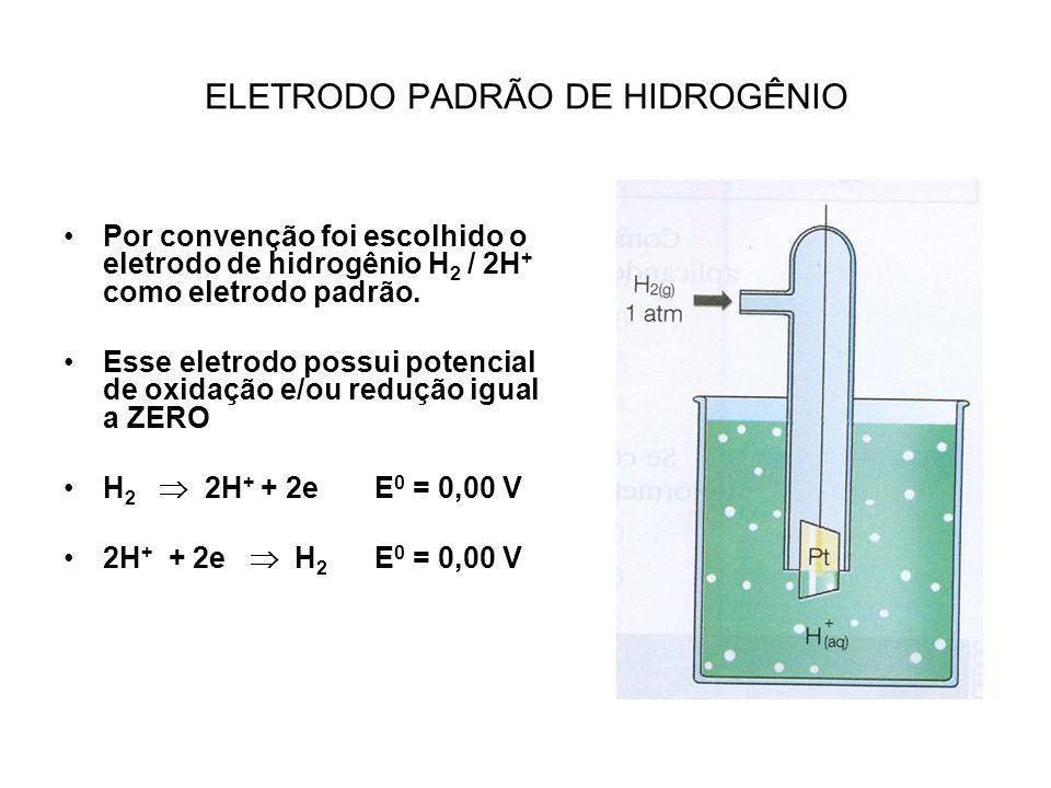 ELETRODO PADRÃO DE HIDROGÊNIO Por convenção foi escolhido o eletrodo de hidrogênio H 2 / 2H + como eletrodo padrão. Esse eletrodo possui potencial de