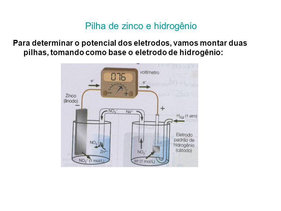 Pilha de zinco e hidrogênio Para determinar o potencial dos eletrodos, vamos montar duas pilhas, tomando como base o eletrodo de hidrogênio: