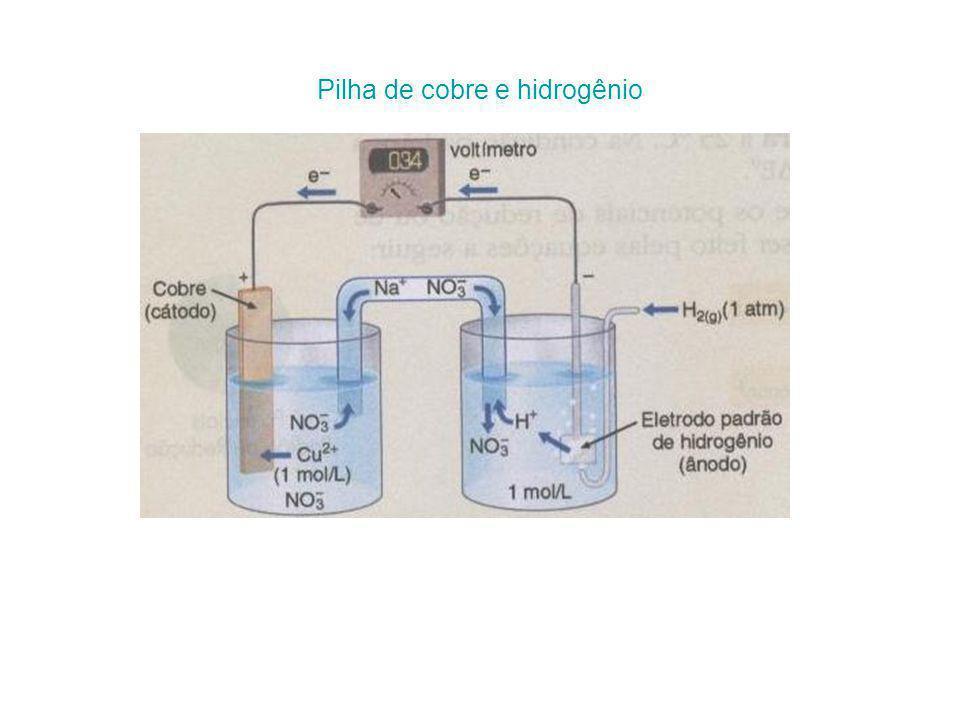 Pilha de cobre e hidrogênio