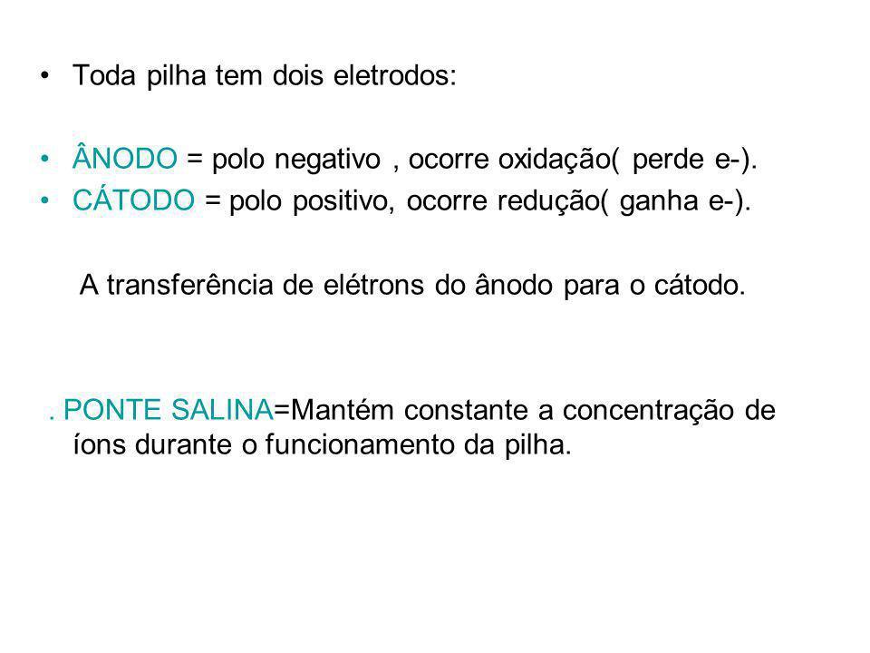 Toda pilha tem dois eletrodos: ÂNODO = polo negativo, ocorre oxidação( perde e-). CÁTODO = polo positivo, ocorre redução( ganha e-). A transferência d