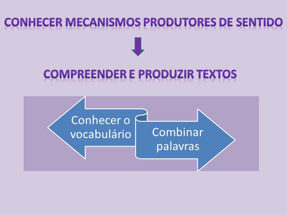 Conhecer o vocabulário Combinar palavras