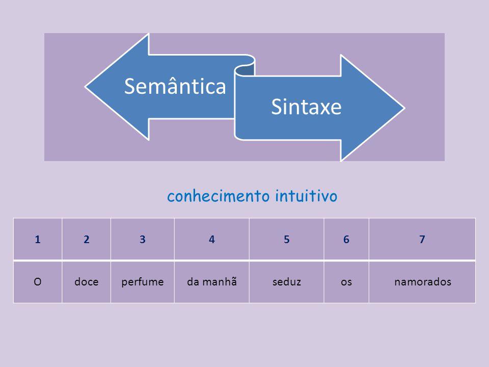 Semântica Sintaxe 1234567 Odoceperfumeda manhãseduzosnamorados conhecimento intuitivo