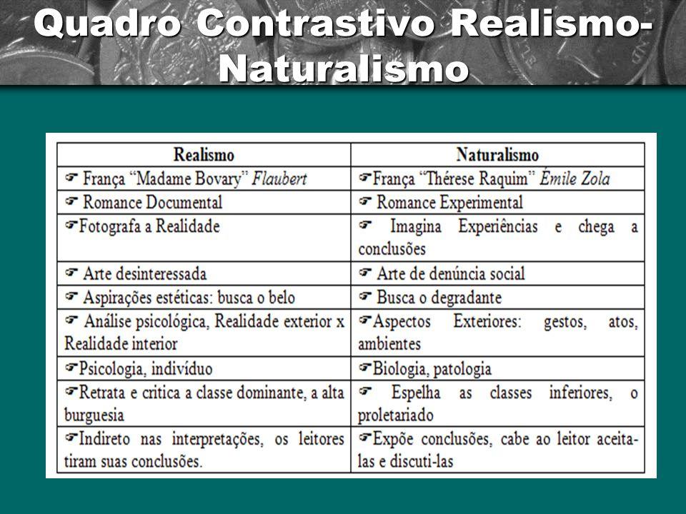 Quadro Contrastivo Realismo- Naturalismo
