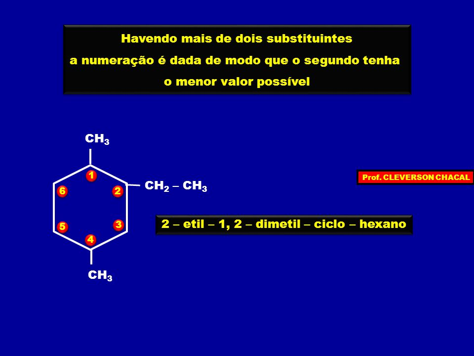 Havendo mais de dois substituintes a numeração é dada de modo que o segundo tenha o menor valor possível Havendo mais de dois substituintes a numeração é dada de modo que o segundo tenha o menor valor possível CH 3 CH 2 – CH 3 CH 3 1 1 2 2 3 3 4 4 5 5 6 6 2 – etil – 1, 2 – dimetil – ciclo – hexano Prof.