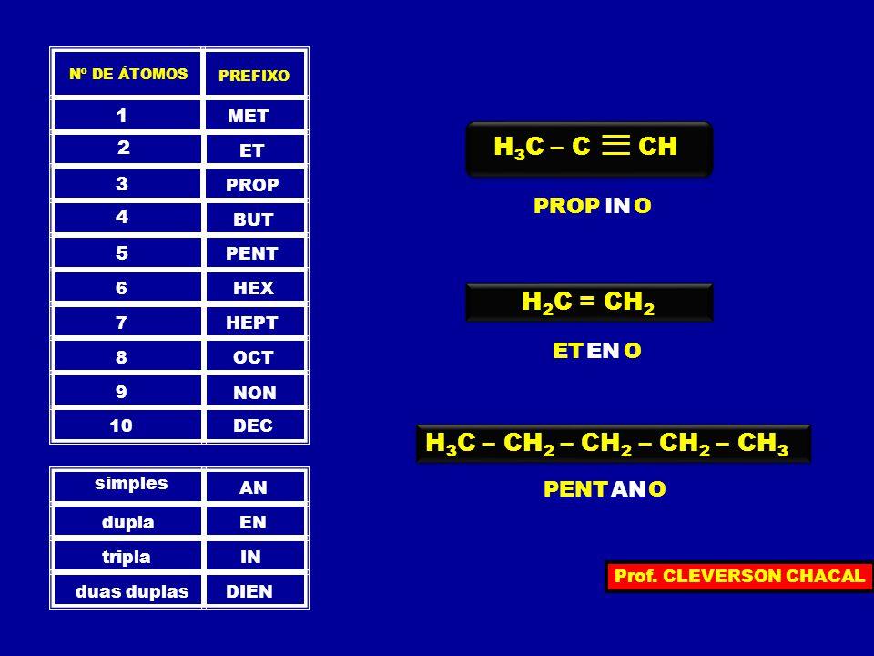 PREFIXO Nº DE ÁTOMOS MET 1 ET 2 PROP 3 BUT 4 PENT 5 HEX6 HEPT7 OCT8 NON 9 DEC10 simples dupla tripla duas duplas AN EN IN DIEN H 3 C – C CH PROPINO H