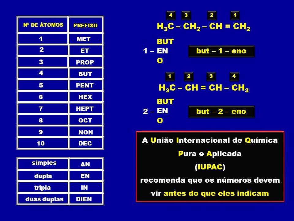 PREFIXO Nº DE ÁTOMOS MET 1 ET 2 PROP 3 BUT 4 PENT 5 HEX6 HEPT7 OCT8 NON 9 DEC10 simples dupla tripla duas duplas AN EN IN DIEN H 3 C – CH 2 – CH = CH 2 H 3 C – CH = CH – CH 3 BUT EN O BUT EN O 1 1 2 2 4 4 3 3 Quando existir mais uma possibilidade de localização da insaturação, deveremos indicar o número do carbono em que a mesma se localiza Quando existir mais uma possibilidade de localização da insaturação, deveremos indicar o número do carbono em que a mesma se localiza A numeração dos carbonos da cadeia deve ser iniciada da extremidade mais próxima da insaturação A numeração dos carbonos da cadeia deve ser iniciada da extremidade mais próxima da insaturação 1 – but – 1 – eno 4 4 3 3 1 1 2 2 2 – but – 2 – eno A União Internacional de Química Pura e Aplicada (IUPAC) recomenda que os números devem vir antes do que eles indicam A União Internacional de Química Pura e Aplicada (IUPAC) recomenda que os números devem vir antes do que eles indicam