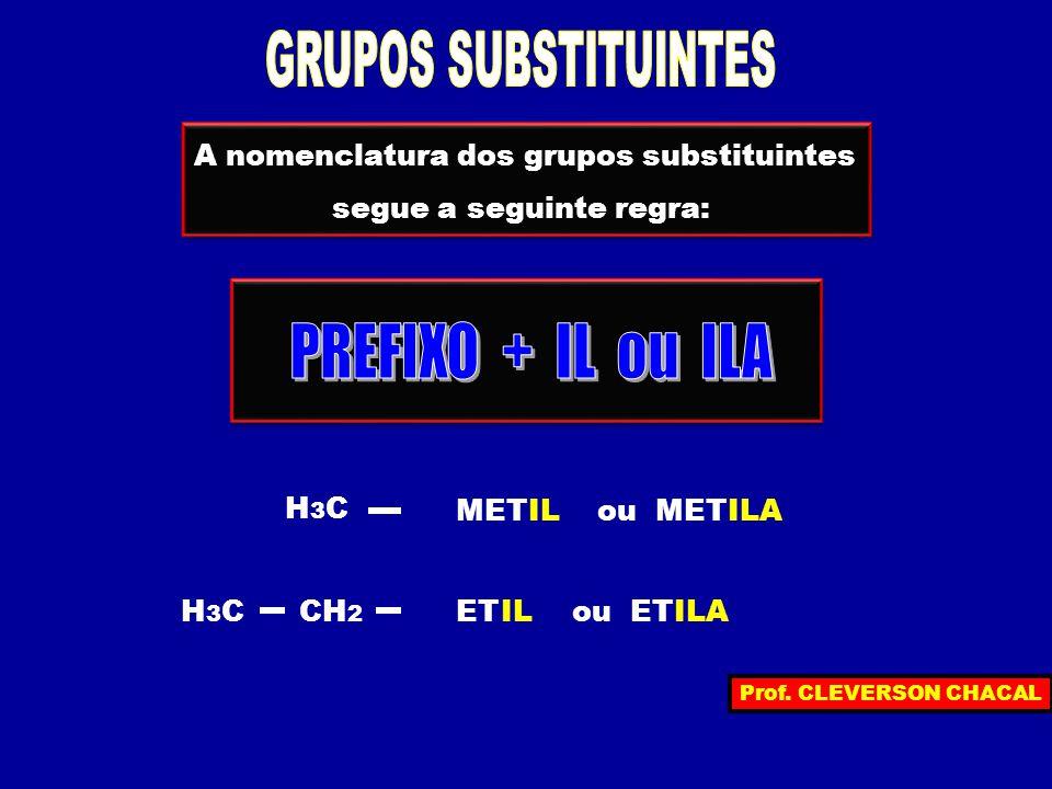 C H H C H C H H H OUTROS RADICAIS (SUBSTITUINTES) IMPORTANTES H 3 C – CH – CH 3 H 3 C – CH 2 – CH 2 – H H propilisopropil n – Prof.