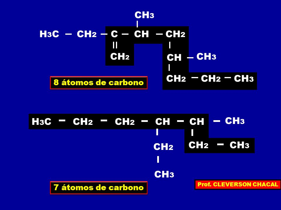 8 átomos de carbono H3CH3C CH 2 C CH CH 3 CH 2 CH 3 CH 2 CH 3 H3CH3C CH 2 CH CH 3 CH CH 3 CH 2 CH 3 7 átomos de carbono Prof. CLEVERSON CHACAL