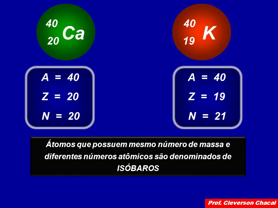 Ca 40 20 K 40 19 Z = 20 A = 40 N = 20 Z = 19 A = 40 N = 21 Estes átomos possuem o mesmo número de massa e diferentes números atômicos Átomos que possuem mesmo número de massa e diferentes números atômicos são denominados de ISÓBAROS Átomos que possuem mesmo número de massa e diferentes números atômicos são denominados de ISÓBAROS Prof.