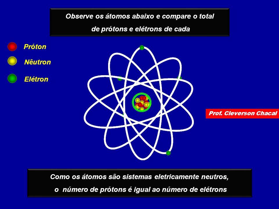Observe os átomos abaixo e compare o total de prótons e elétrons de cada Observe os átomos abaixo e compare o total de prótons e elétrons de cada Como os átomos são sistemas eletricamente neutros, o número de prótons é igual ao número de elétrons Como os átomos são sistemas eletricamente neutros, o número de prótons é igual ao número de elétrons Próton Nêutron Elétron Prof.