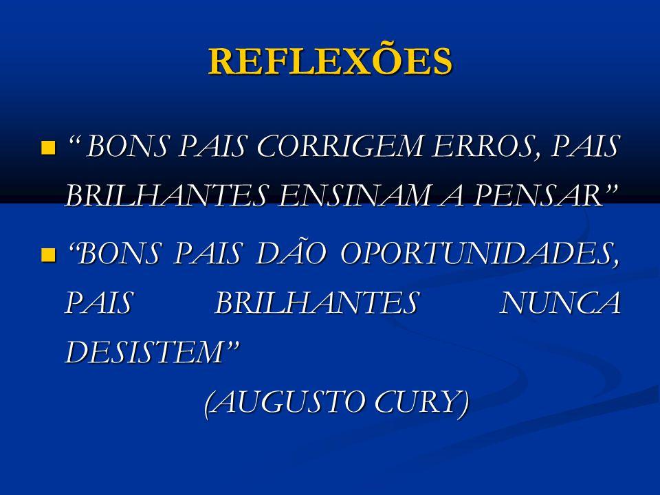 REFLEXÕES BONS PAIS CORRIGEM ERROS, PAIS BRILHANTES ENSINAM A PENSAR BONS PAIS CORRIGEM ERROS, PAIS BRILHANTES ENSINAM A PENSAR BONS PAIS DÃO OPORTUNIDADES, PAIS BRILHANTES NUNCA DESISTEM (AUGUSTO CURY) BONS PAIS DÃO OPORTUNIDADES, PAIS BRILHANTES NUNCA DESISTEM (AUGUSTO CURY)