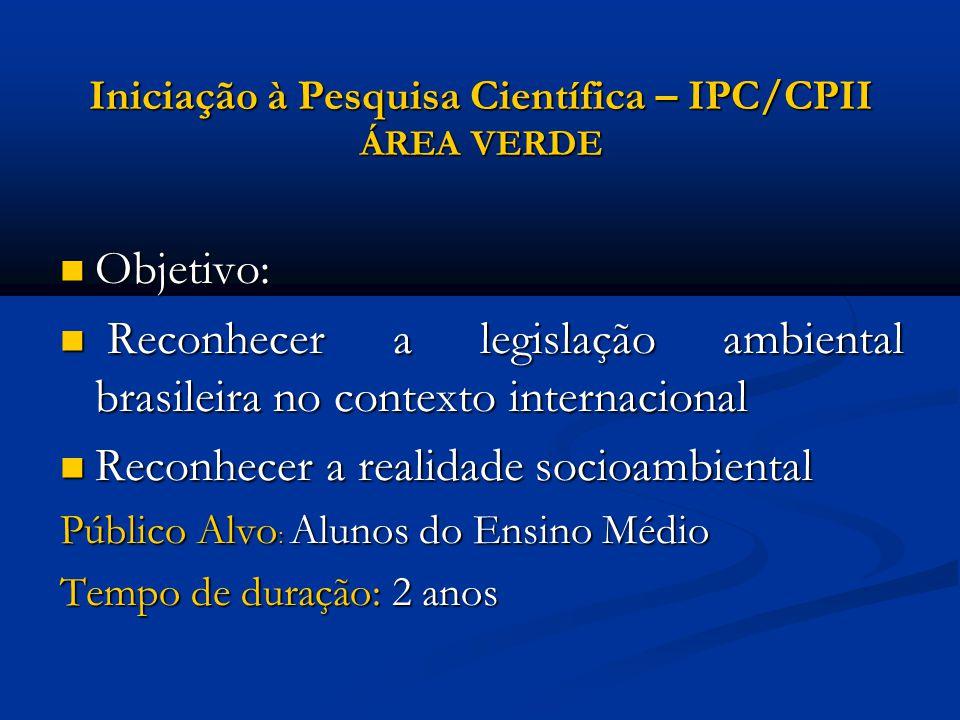 CEFET/RJ Objetivo: Oferecer Educação profissional de nível técnico aos alunos do Ensino Médio.