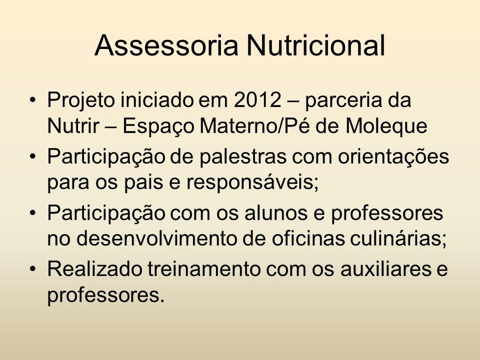 Assessoria Nutricional Projeto iniciado em 2012 – parceria da Nutrir – Espaço Materno/Pé de Moleque Participação de palestras com orientações para os