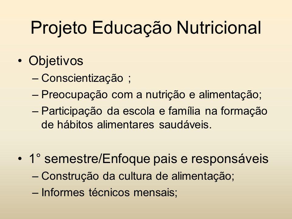 Projeto Educação Nutricional Objetivos –Conscientização ; –Preocupação com a nutrição e alimentação; –Participação da escola e família na formação de