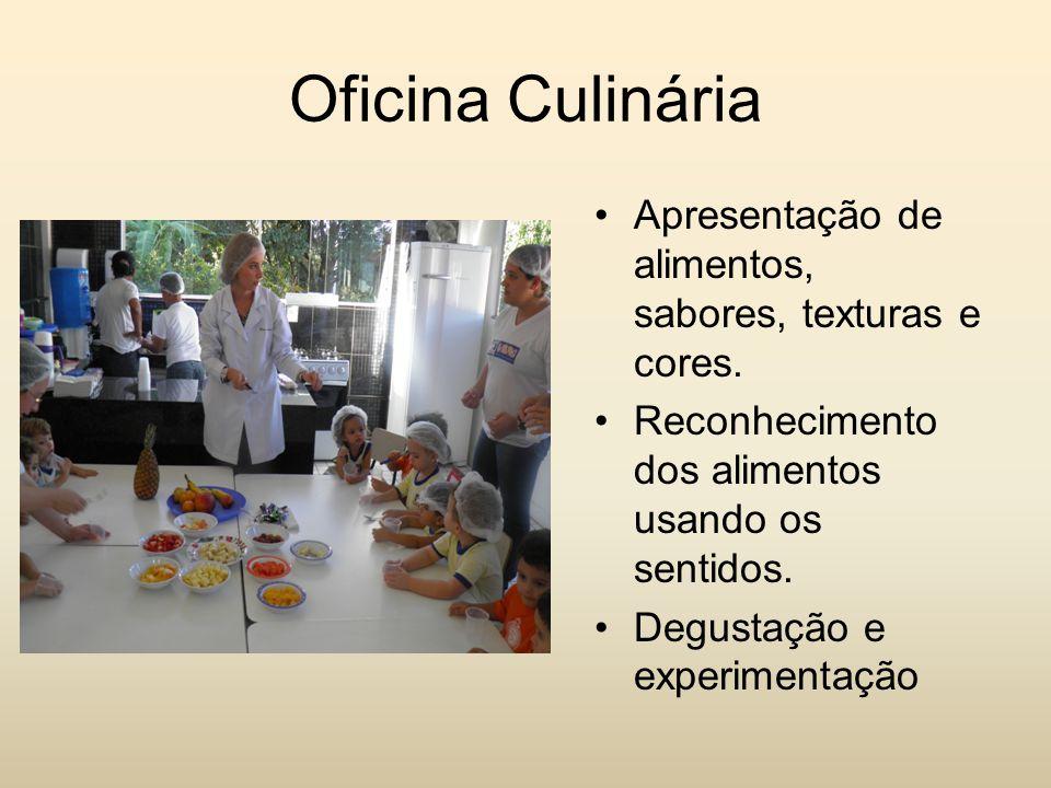 Oficina Culinária Apresentação de alimentos, sabores, texturas e cores. Reconhecimento dos alimentos usando os sentidos. Degustação e experimentação