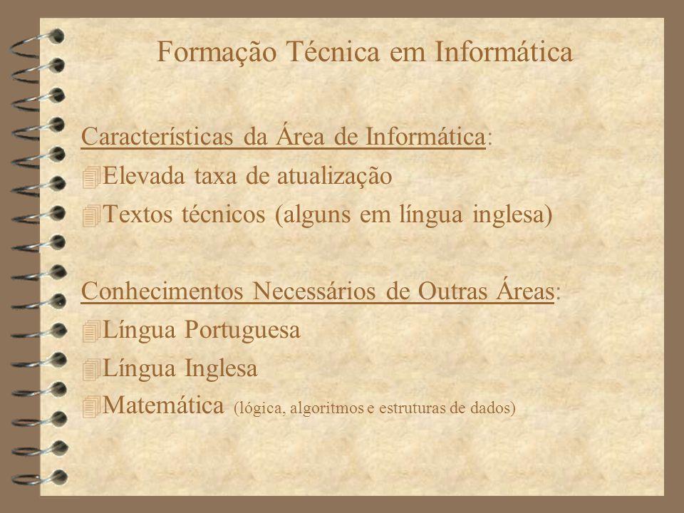Formação Técnica em Informática Características da Área de Informática: Elevada taxa de atualização Textos técnicos (alguns em língua inglesa) Conhecimentos Necessários de Outras Áreas: Língua Portuguesa Língua Inglesa Matemática (lógica, algoritmos e estruturas de dados)