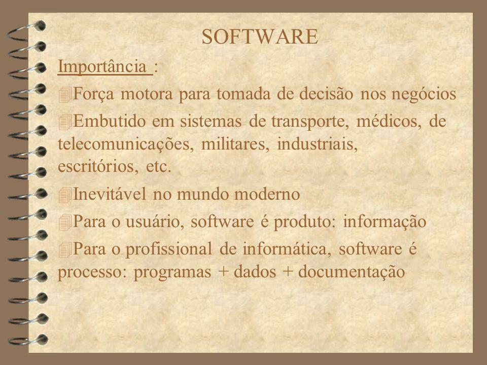 Disciplinas da Formação Profissional Introdução à Ciência dos Computadores1 a série Linguagem de Programação I1 a série Linguagem de Programação II2 a série Banco de Dados2 a série Linguagem de Programação III3 a série Linguagem de Programação IV3 a série Engenharia de Software3 a série