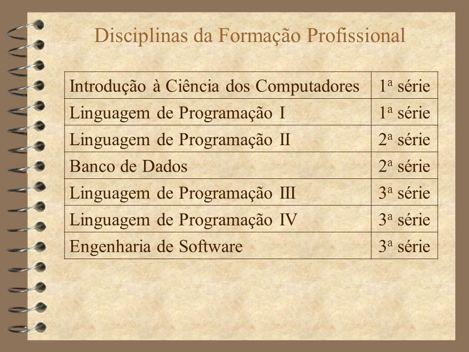 Disciplinas da Formação Profissional Introdução à Ciência dos Computadores1 a série Linguagem de Programação I1 a série Linguagem de Programação II2 a