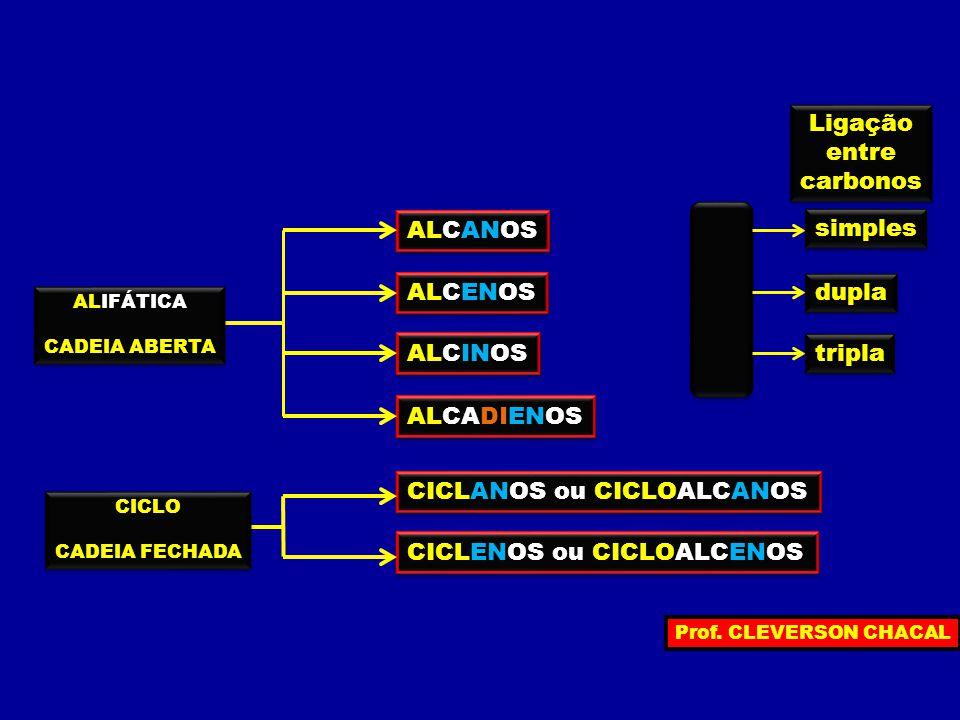 ALCANOS ALCENOS ALCINOS ALCADIENOS CICLANOS ou CICLOALCANOS CICLENOS ou CICLOALCENOS ALIFÁTICA CADEIA ABERTA ALIFÁTICA CADEIA ABERTA CICLO CADEIA FECH