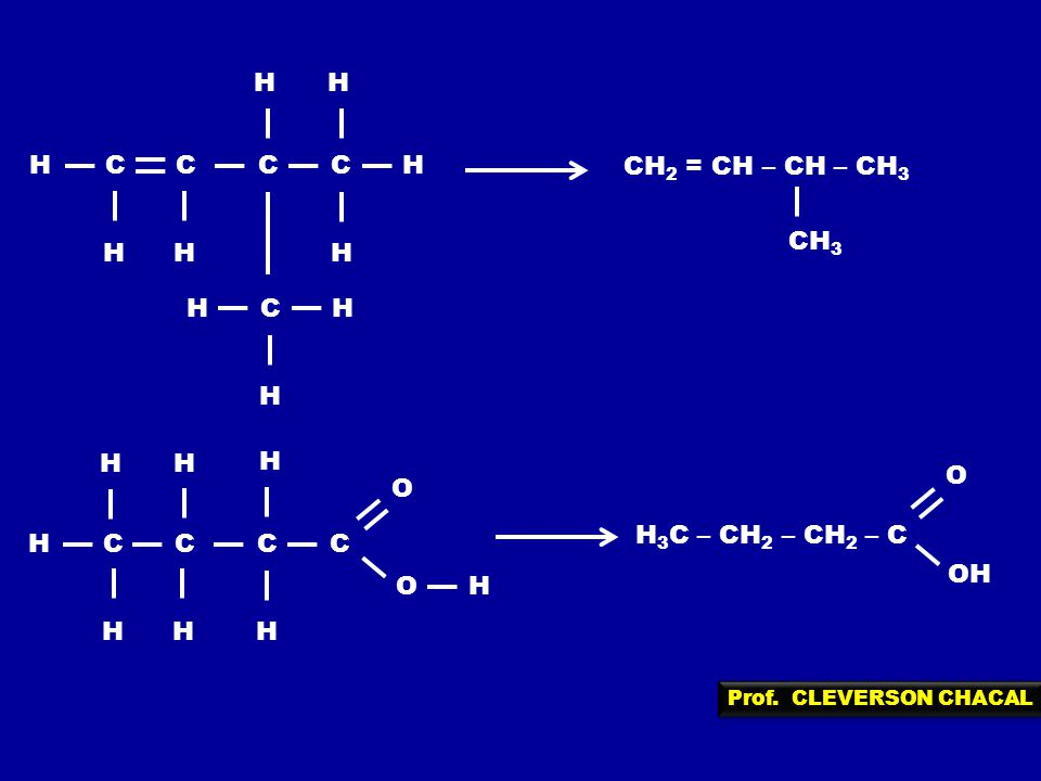 HCC H C H C H H HH HC H H CH 2 = CH – CH – CH 3 CH 3 HCC H C H C H O H H OH H H 3 C – CH 2 – CH 2 – C O OH Prof. CLEVERSON CHACAL