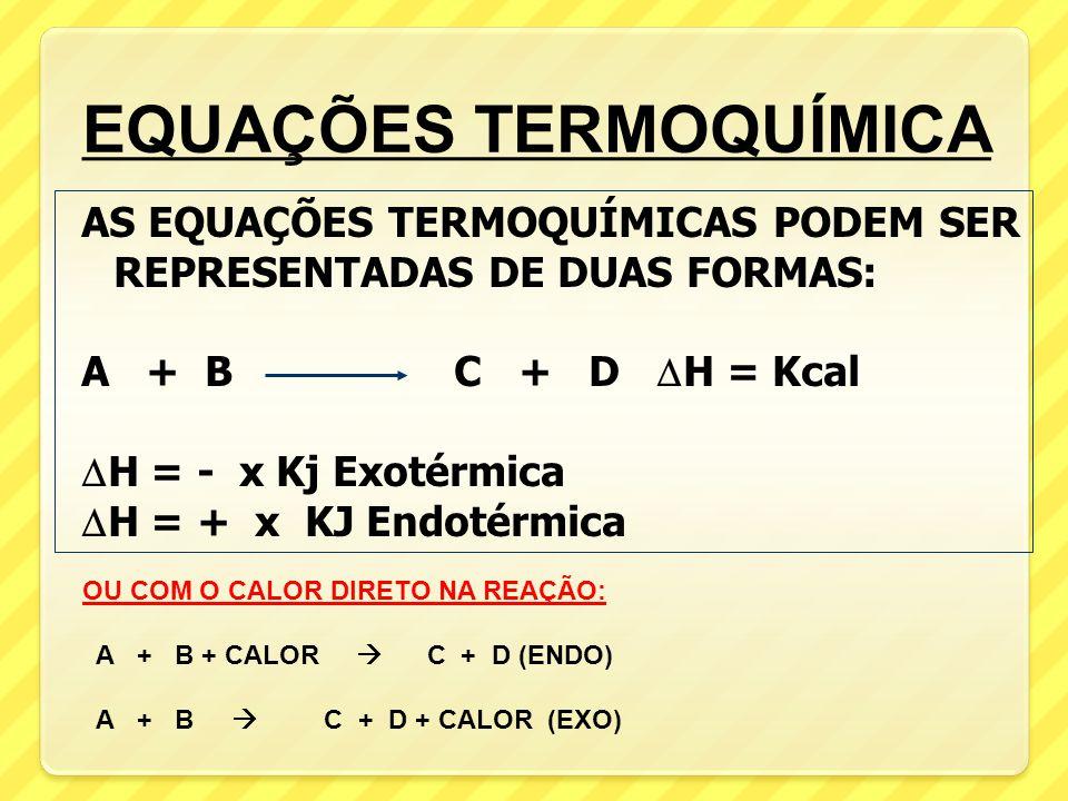 A Termoquímica e os estados de agregação.