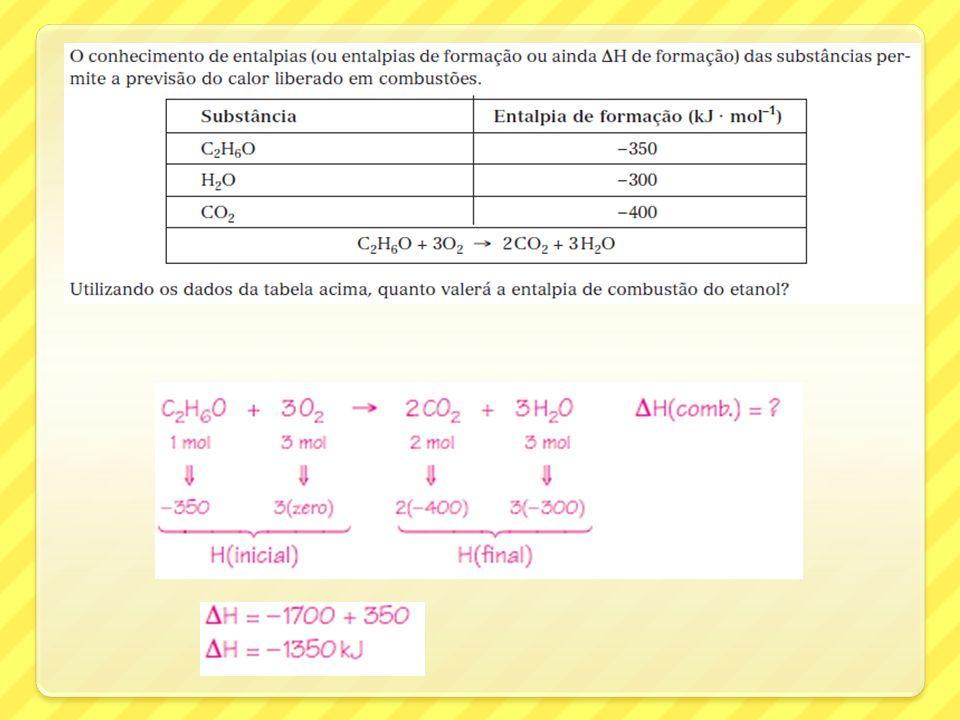 Calor(entalpia) de formação: H form É o calor liberado ou absorvido na reação de formação de 1,0 mol de uma substância a partir de substância simples