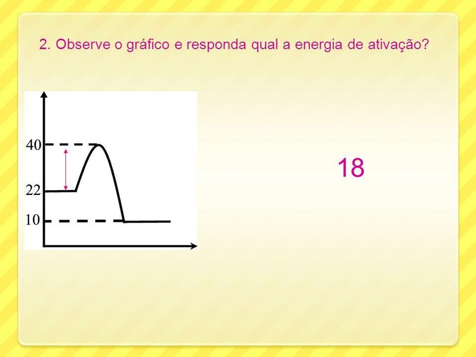 1. Observe o gráfico e responda qual a variação de entalpia (H)? H = H p - H r H = 10 – 22 H = - 12