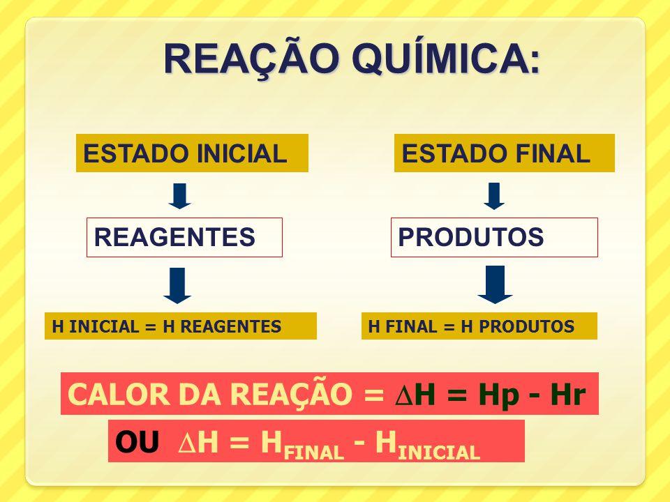 REAÇÃO QUÍMICA: ESTADO INICIALESTADO FINAL REAGENTESPRODUTOS H INICIAL = H REAGENTESH FINAL = H PRODUTOS CALOR DA REAÇÃO = H = Hp - Hr OU H = H FINAL - H INICIAL