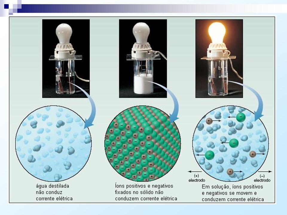 Características dos Compostos Iônicos: São sólidos nas condições ambiente; São sólidos nas condições ambiente; Possuem elevados pontos de fusão e ebul
