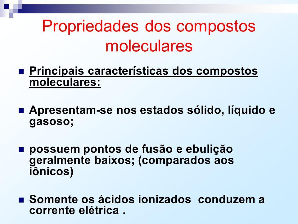 2-Ligação química entre os átomos de carbono e oxigênio 6 C : 2 - 4 ( tende a receber 4e - ) 8 O : 2 - 6 (tende a receber 2e - ) Fórmula eletrônica ou