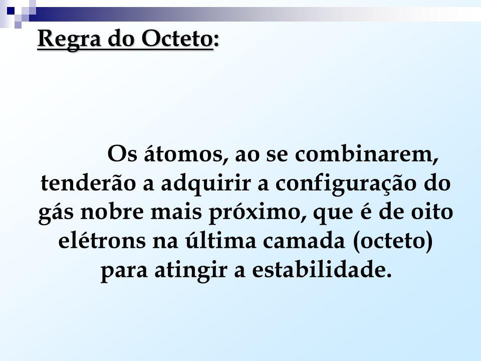 Regra do Octeto: Os átomos, ao se combinarem, tenderão a adquirir a configuração do gás nobre mais próximo, que é de oito elétrons na última camada (octeto) para atingir a estabilidade.