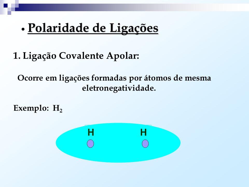 Determinação do Caráter de uma Ligação Determinação do Caráter de uma Ligação Pode-se determinar o tipo de ligação através do cálculo da diferença de