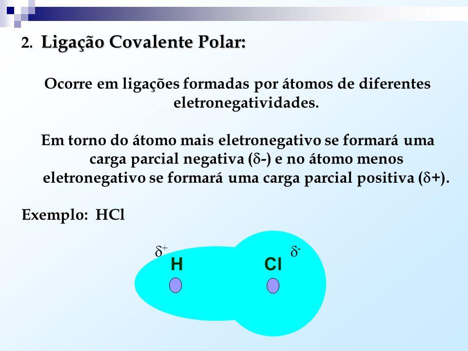 Polaridade de Ligações 1.Ligação Covalente Apolar: Ocorre em ligações formadas por átomos de mesma eletronegatividade. Exemplo: H 2 H