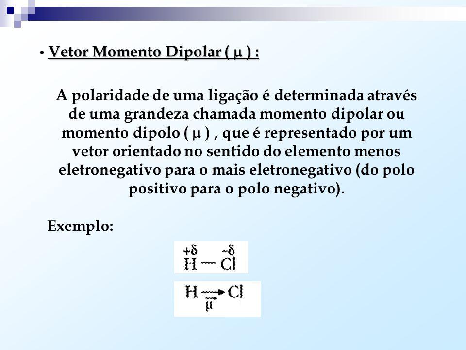 Ligação Covalente Polar: 2. Ligação Covalente Polar: Ocorre em ligações formadas por átomos de diferentes eletronegatividades. Em torno do átomo mais