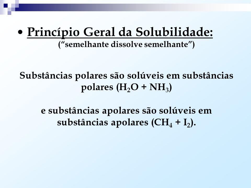 MOLÉCULA POLAR R 0 Em uma molécula polar, o vetor momento dipolar resultante ( R) é diferente de zero. Ex: H 2 O O H O r Zero (polar) H