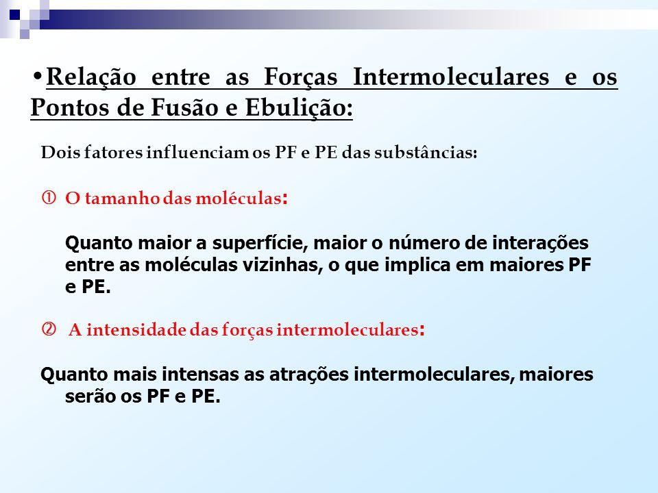 Intensidades das Forças Intermoleculares: Ponte de Hidrogênio > Dipolo - Dipolo Permanente > Dipolo Instantâneo - Dipolo Induzido