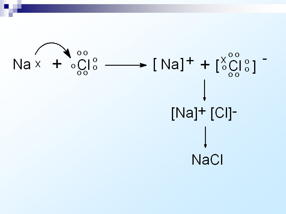 Ligação entre o sódio (metal) e o cloro (ametal): Ligação entre o sódio (metal) e o cloro (ametal): 11 Na - 2 - 8 – 1 (tende a ceder um elétron) 17 Cl