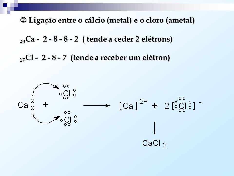 Ligação entre o cálcio (metal) e o cloro (ametal) Ligação entre o cálcio (metal) e o cloro (ametal) 20 Ca - 2 - 8 - 8 - 2 ( tende a ceder 2 elétrons) 17 Cl - 2 - 8 - 7 (tende a receber um elétron)