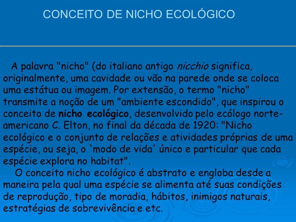 CONCEITO DE NICHO ECOLÓGICO A palavra nicho (do italiano antigo nicchio significa, originalmente, uma cavidade ou vão na parede onde se coloca uma estátua ou imagem.