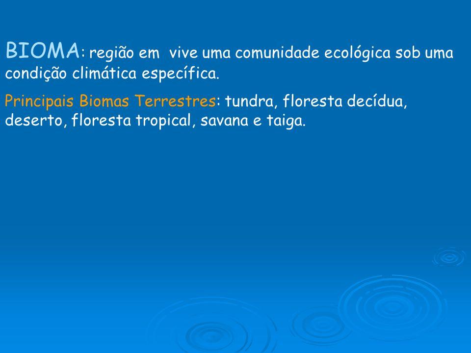 BIOMA : região em vive uma comunidade ecológica sob uma condição climática específica. Principais Biomas Terrestres: tundra, floresta decídua, deserto