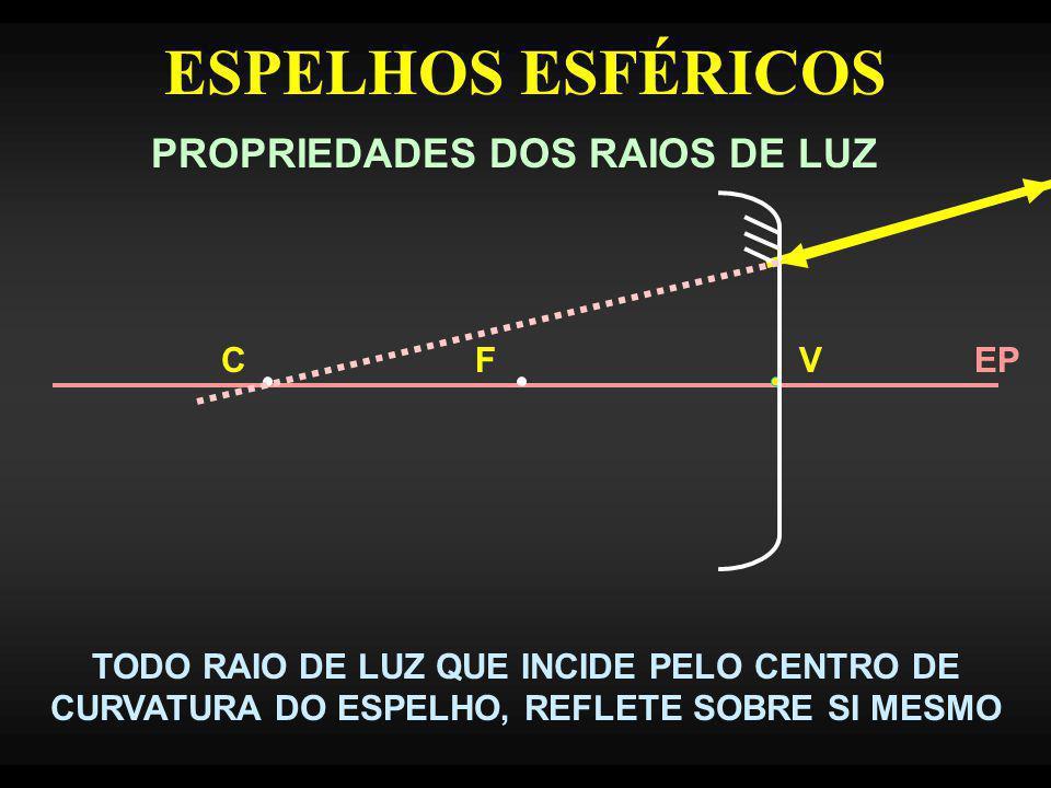 ESPELHOS ESFÉRICOS PROPRIEDADES DOS RAIOS DE LUZ EPVFC TODO RAIO DE LUZ QUE INCIDE PELO CENTRO DE CURVATURA DO ESPELHO, REFLETE SOBRE SI MESMO