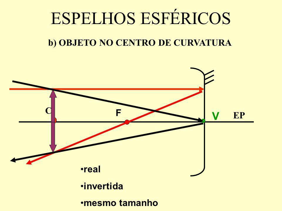 ESPELHOS ESFÉRICOS b) OBJETO NO CENTRO DE CURVATURA EP F C V real invertida mesmo tamanho